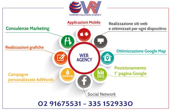 webrevolution